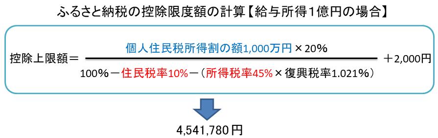 ふるさと納税の限度額計算式(給与所得1億円の場合)
