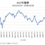 MLPの推移