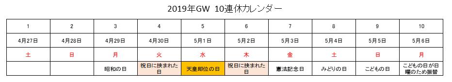 2019年GW10連休