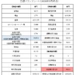 日銀バランスシート詳細(2018年9月)