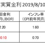 日米実質金利2019年8月
